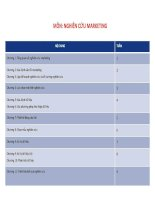 Nghiên cứu Marketing - Slide bài giảng