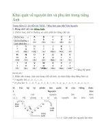 Khái quát về nguyên âm và phụ âm trong tiếng Anh
