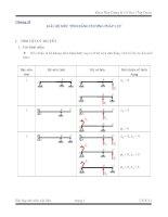 Bài tập sức bền vật liệu- chương 10 Giải hệ siêu tĩnh bằng phương pháp lực