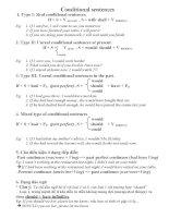 Lý thuyết và Bài tập câu điều kiện các loại