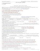 BÀI TẬP TRẮC NGHIỆM CHƯƠNG 1 VẬT LÝ 11