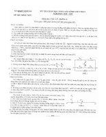 Đề thi HSG Tỉnh Nghệ an - môn Lý 9 (08-09)