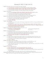 Bài tập chương Mắt - Các dụng cụ quang học