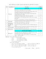 Biểu mấu kiểm tra hồ sơ giáo viên