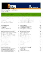 Môi trường kinh doanh Việt Nam - Số liệu quốc gia