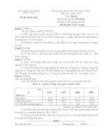 Đề và đáp án thi HSG cấp tỉnh 2009