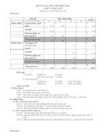TST - Ma trận đề kiểm tra Toán 12 HK2 (tham khảo)