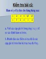 Đồ thị hàm số y = ax ( a khác o )