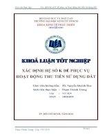 Xác định hệ số K để phục vụ hoạt động thu tiền sử dụng đất