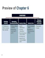 Financial accounting chapter 06 inventories