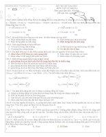 Đề thi thử vật lý  có đáp án