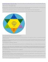 100 câu hỏi ôn thi giáo viên dạy giỏi