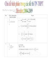 chủ đề tích phân trong đề thi TN THPT