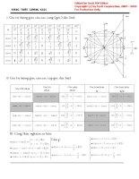 Bảng công thức lượng giác áp dụng cho 10-11-12
