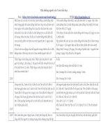 100 Câu hỏi và đáp án Toán Tiểu học chọn lọc hay nhất phần 13