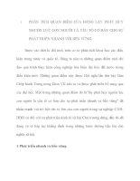 Tiểu luận I. PHÂN TÍCH QUAN ĐIỂM CỦA ĐẢNG LẤY PHÁT HUY NGUỒN LỰC CON NGƯỜI LÀ YẾU TỐ CƠ BẢN CHO SỰ PHÁT TRIỂN NHANH VỚI BỀN VỮNG