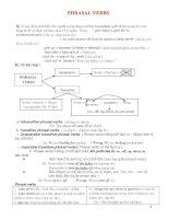 Bài tập Phrasal Verbs tiếng Anh 12