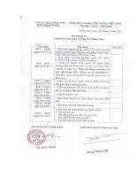 Kế hoạch kèm theo QĐ số 50/QĐ-PGDĐT ngày 28/3/2011 của Phòng GD & ĐT