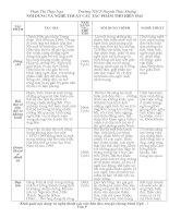 Tài liệu ôn tập lớp 9(tt)