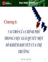 Bài giảng Kinh tế học vi mô Chương 6 - GV. Mai Văn Hùng