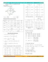 Tổng hợp công thức lượng giác và bài tập Đại số 10