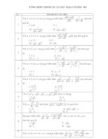 Bài tập trắc nghiệm tổng hợp đại số 9 chương 1