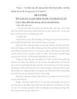 Lý luận chung về Nhà nước và pháp luật
