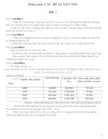 Bộ đề thi thử đại lý thpt quốc gia 2015(tệp đính kèm)