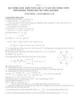 Hệ thống kiến thức và các công thức tính nhanh bài tập trắc nghiệm  vật lý 12