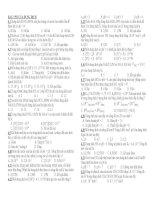 BI2. Bài tập về  pH của dung dịch