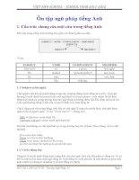 Ôn tập ngữ pháp tiếng Anh lớp 12