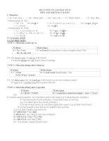 Đề cương ôn thi học kỳ II môn Tiếng Anh lớp 10 THPT Chu Văn An