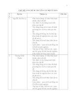 Tiểu luận sử dụng sách giáo khoa trong dạy học sinh học chủ đề CƠ CHẾ DI TRUYỀN CẤP ĐỘ TẾ BÀO