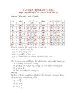 BỘ đề TRẮC NGHIỆM vật lý  DÒNG điện XOAY CHIỀU  có đáp án