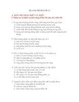 BỘ đề TRẮC NGHIỆM môn vật lý 11 PHẦN QUANG HÌNH (có đáp án)