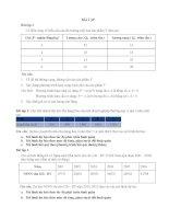 Bài tập Kinh tế học Giáo dục