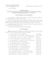 Quyết định thành lập BTC các hoạt động kỷ niệm 70 năm ngày thành lập Đội TNTP HCM