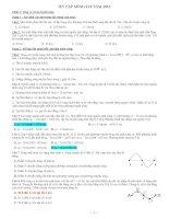 luyện thi đại học môn lý chuyên đề sóng cơ