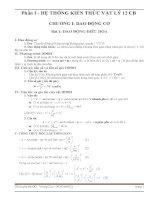 hệ thống kiến thức ôn thi đại học môn vật lý 2015