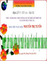Thuc hanh : phan tich uoc do, bieu do khi hau chau Au