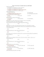 Bài tập Hóa học chọn lọc
