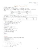 Ngữ pháp và bài tập tiếng Anh 6