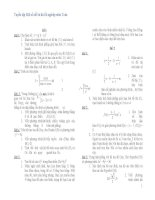 Tuyển tập Một số đề ôn thi tốt nghiệp môn Toán