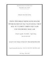 Luận văn thạc sĩ Phân tích hoạt động kinh doanh tín dụng bán lẻ tại ngân hàng TMCP đầu tư và phát triển Việt Nam chi nhánh Bắc Đăk Lăk (full)