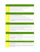 Bộ câu hỏi trắc nghiệm lịch sử luyện thi tốt nghiệp, thi đại học cao đẳng tham khảo (5)