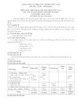 Tổng hợp đề thi tuyển sinh lớp 10 môn ngữ Văn tỉnh Hưng yên hai năm 2014-2015, 2015 - 2016(có đáp án)