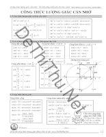 Bảng công thức lượng giác đầy đủ, chi tiết, dễ hiểu