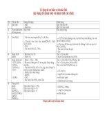 Bài tập nhận biết Hóa học