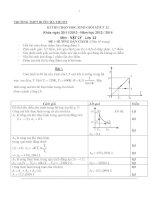 Đề thi giải toán trên máy tính cầm tay trường THPT Buôn Ma Thuột năm 2013 - 2014 môn lý