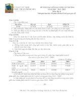 Đề thi Giáo viên dạy giỏi cấp THPT Thuận Thành số 1 tỉnh Bắc Ninh năm 2013 môn địa
